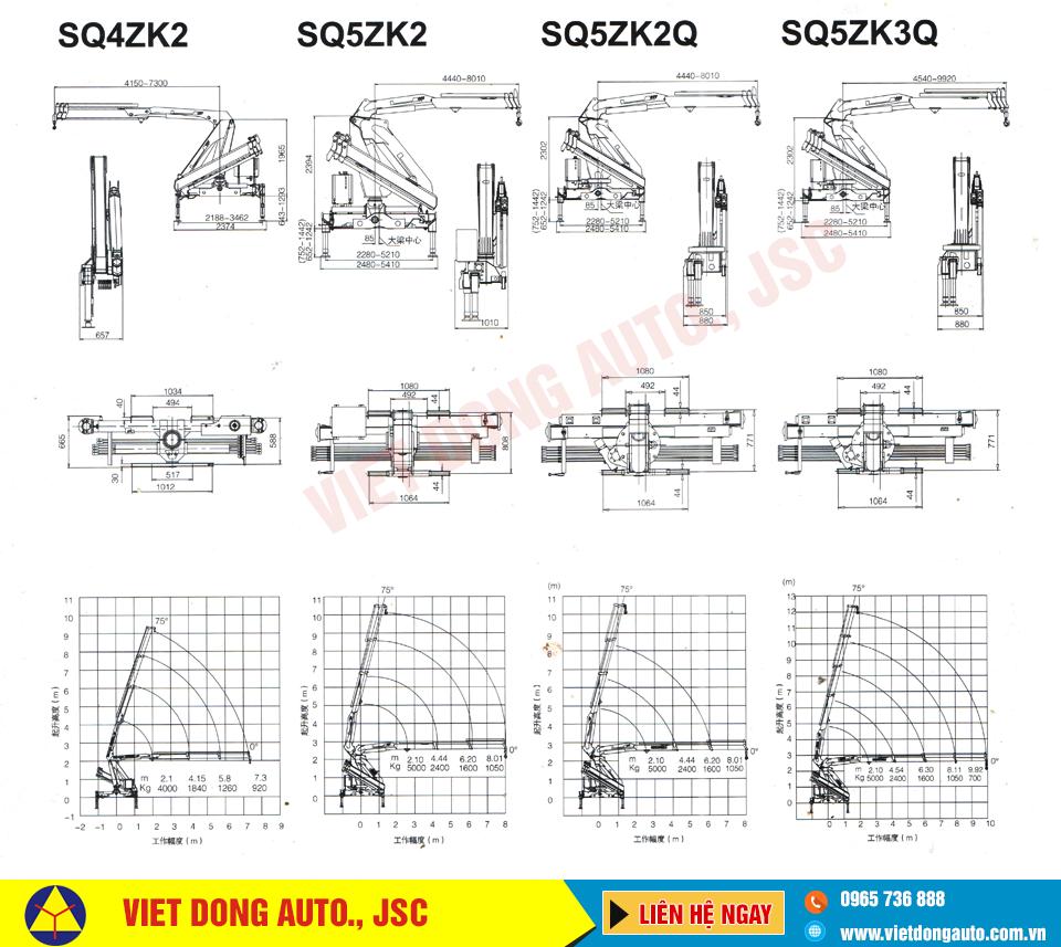 can-cau-robot-xcmg-sq4zk2-sq5zk3q-banve