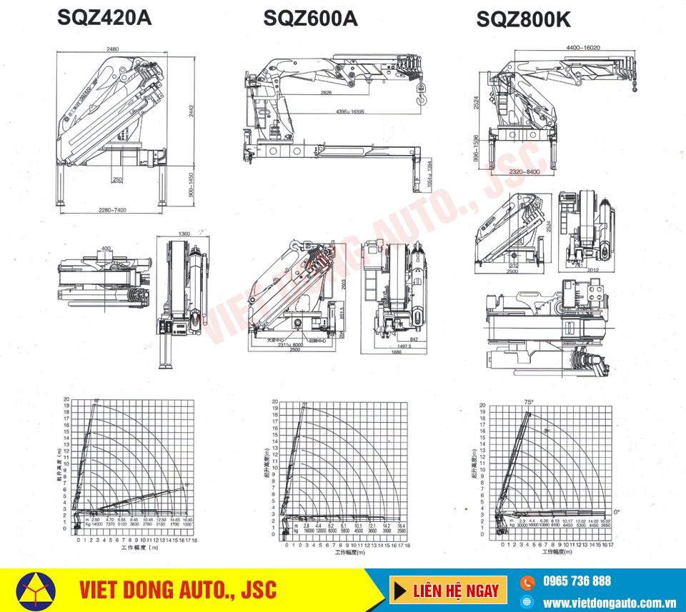 can-cau-robot-xcmg-sqz420a-sqz800k-banve